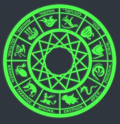 The Exfolian Zodiac by FutureDami