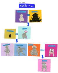Noel News Family Tree by philippajudith