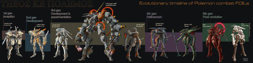 FOIL evolutionary lineup by VulnePro