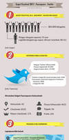 Sziget 2011 - 4sq - Twitter by wildgica
