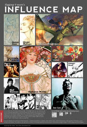 Influence Map by digging-4-more