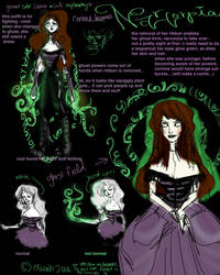 Narcorpia Sheet by esscoh