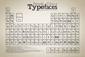 Periodic Table of Typefaces by BB9z