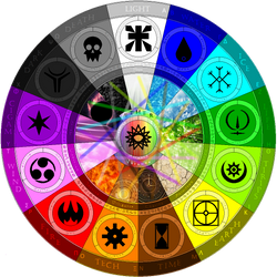 Elemental Wheel of Aether Virtures by AllenRavenix