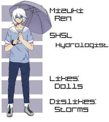 [DR OC] Mizuki Ren SHSL Hydrologist by Ama-Foxy