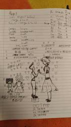 OTP Doodles in class by Megu2910
