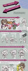 Your Female Self Meme by daaku-no-tenshi