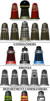My Dalek Hierarchy by DoctorWhoOne