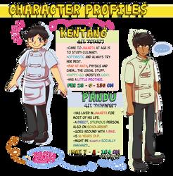 KENTANG - profiles #1 and #2 by jinguj