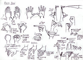 Hand Fundamentals by rod-roesler