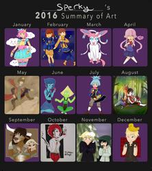 2016 Art Summary by SparkyTinMage