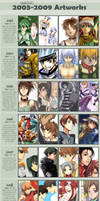2003-2009 Improvement Meme by gem2niki