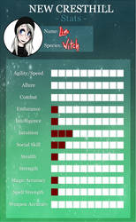 NCH   Liz's Stats by xZethanyx