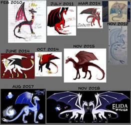 My Dragonsona Evolution by xZethanyx