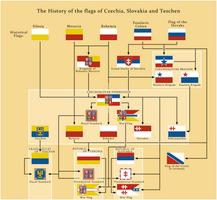 Flags of Czechia , Slovakia and Teschen by Pischinovski