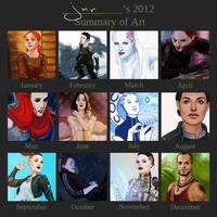 summary of art 2012 by bluewickedbehemoth
