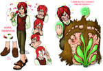 Commission: Basil Thornton Ref Sheet by Shadow-Aspect