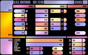 LCARS screen II by Balsavor