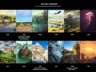 My Art Summary 2018 by unikatdesign
