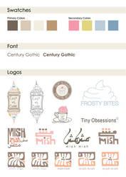 Cupcake Logo Plan by thETomaTo