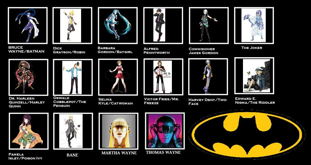 Batman Movie Fancast Meme By Meikotheshinyturtwig On Deviantart
