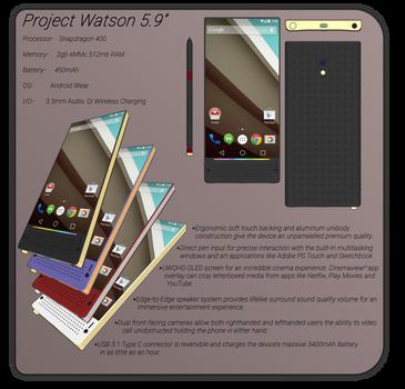 Project Watson WiP by Myriagonic