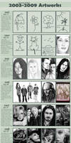 2003-2009 IMPROVEMENT by Esteljf