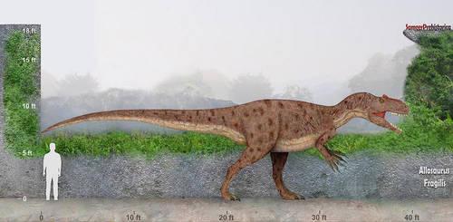 Allosaurus by SameerPrehistorica
