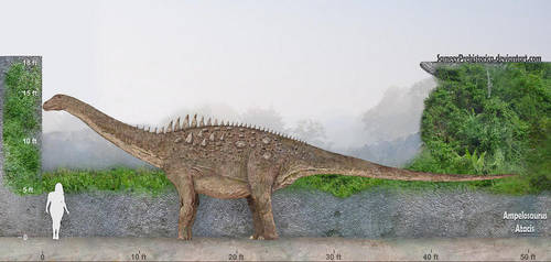 Ampelosaurus by SameerPrehistorica