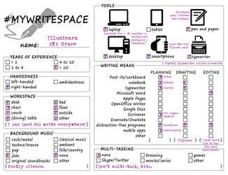 #Mywritespace Meme by illuminara