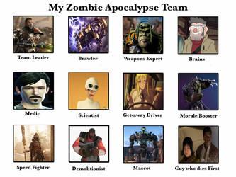 Zombie Apocalypse Team New by userup
