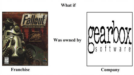 Fallout Owned by Gearbox by userup