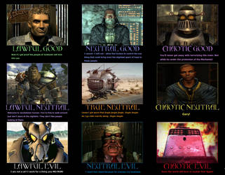 Fallout Character Alignment by userup