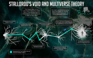 Warframe - The Void and the Multiverse Diagram 1 by StallordD