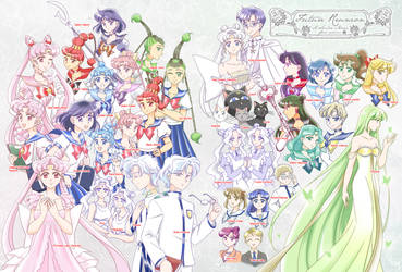 Future Reunion characters splash page by Mangaka-chan