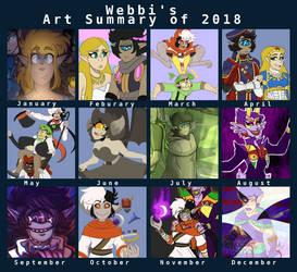 Art Summary 2018 by WebbiSnekki