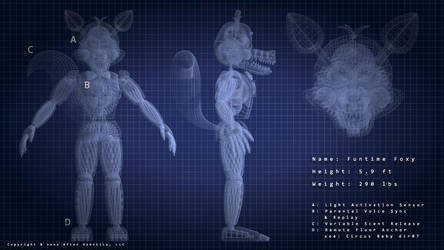 [SPOILERS] Sister Location: Funtime Foxy Blueprint by Ag3ntAn0nym0us