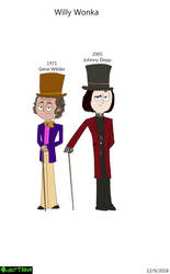 Willy Wonka in Skylertoons style by skylertoons