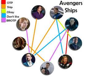 avenger shipping meme by tina13579