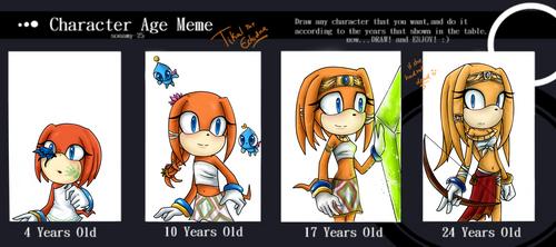 Meme Age Tikal by kalisami