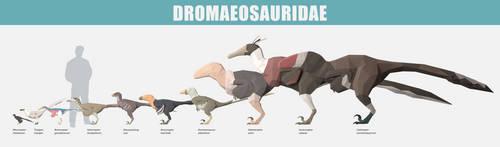 Dromaesauridae size comparison by blayapapaya