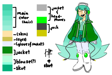 tottemo luckyman oc ref by SammyMeows