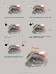 Tutorial- Tears by TheCecile