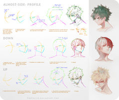 Tutorial - Dynamic Facial Angles (Side, Up, Down) by TheCecile