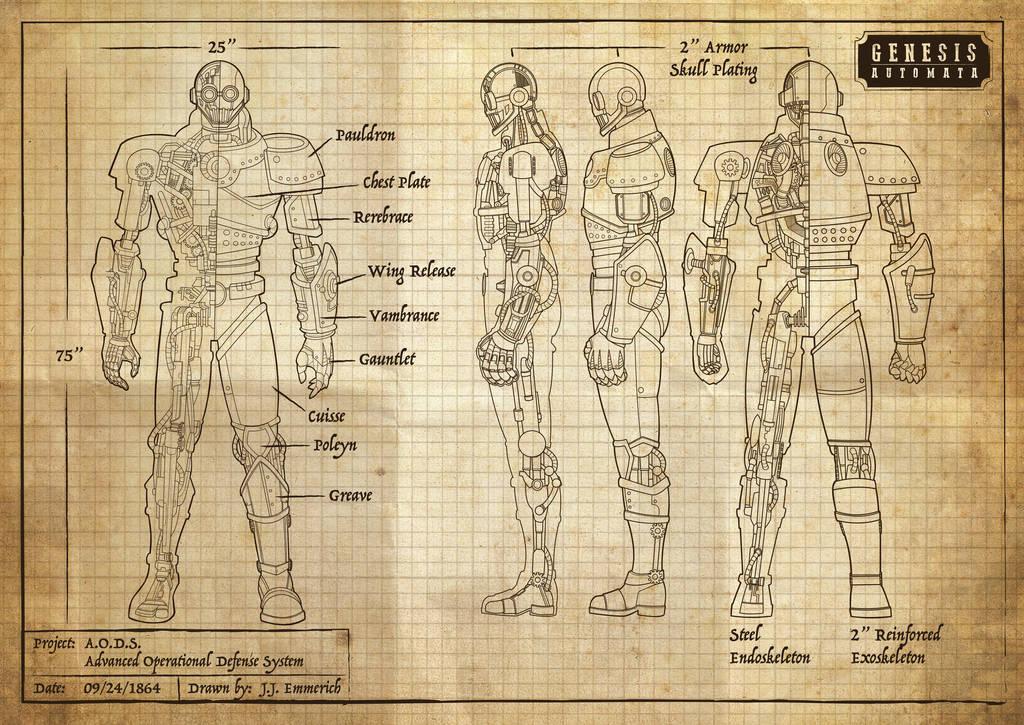 AoD Blueprint 01 by castortroy3497