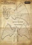 AoD Blueprint 03 by castortroy3497