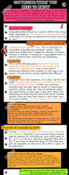 Copyright: What you need to know! by Fhalei