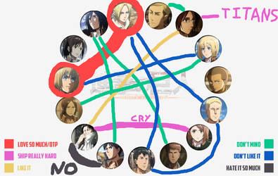 SnK Shipping Chart by I-Am-Dark-Link