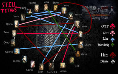 Revised SnK Shipping Chart by I-Am-Dark-Link