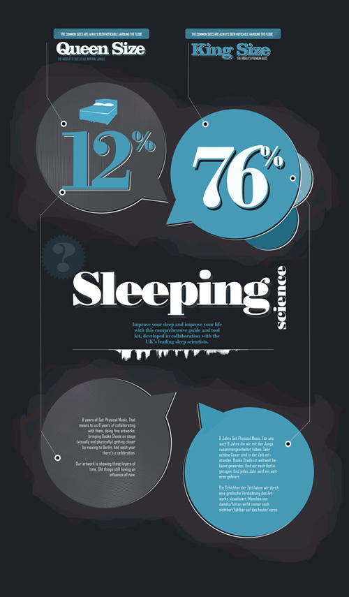 sleeping science poster by sounddecor